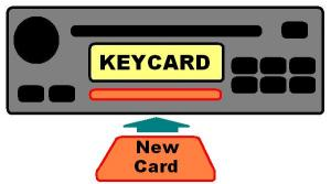 lost keycard dnd services